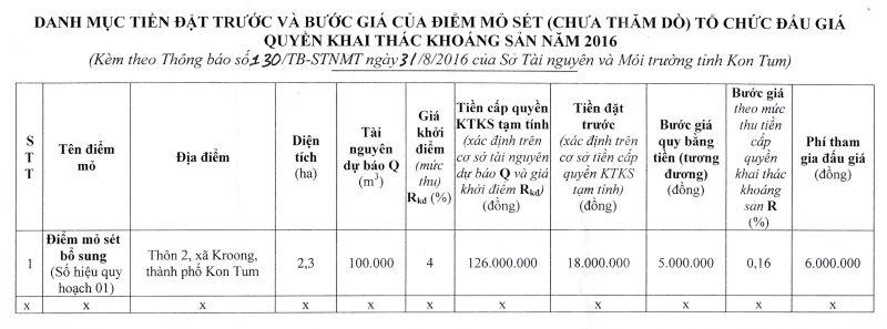 TB130 STNMT 31 8 2016 2